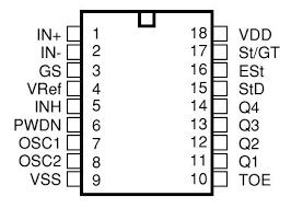 Sơ đồ chân IC MT8870