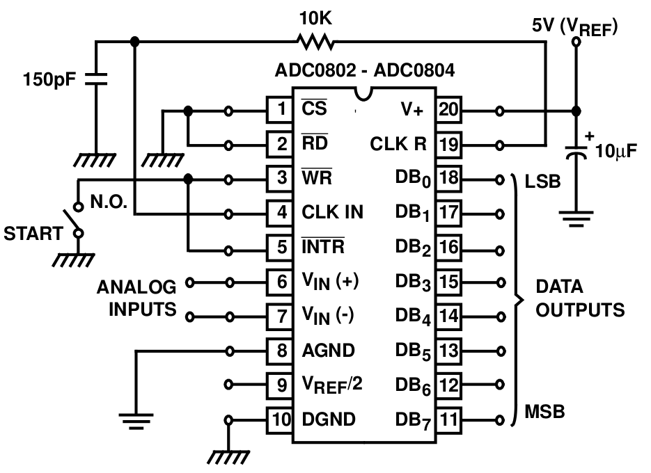 ADC0804 free-running (self-clocked) schematic