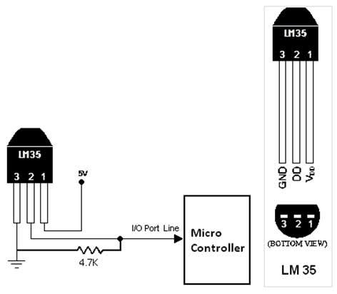 Sơ đồ chân cảm biến nhiệt độ LM35