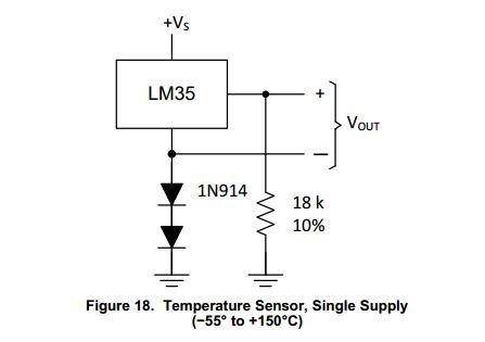 Sơ đồ kết nối LM35