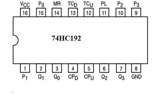 Sơ đồ chân 74HC192